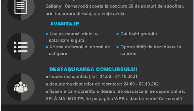 Angajări la Jandarmeria Cernavodă - capture-1632407484.jpg