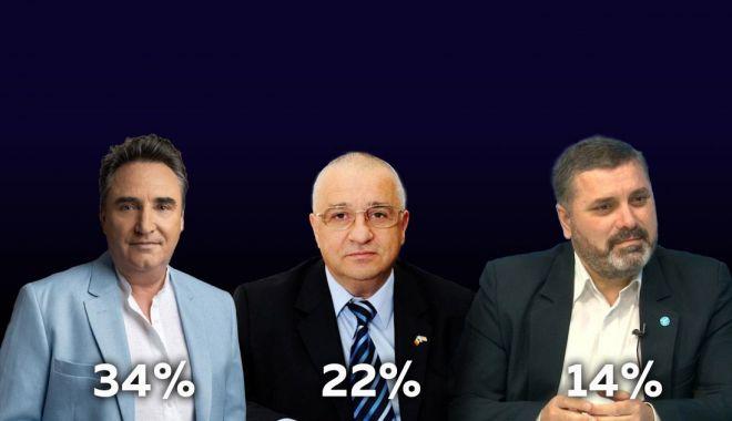 "Sondaj ""Cuget Liber"".  Liberalul Mihai Lupu preia conducerea CJC - fondsondajcjc-1600370721.jpg"