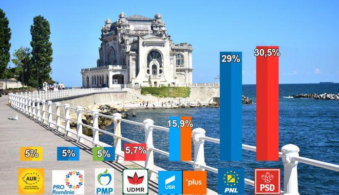 Alegerile parlamentare, sub zodia pandemiei. Cui au dat românii puterea - montajbunsite-1607289227.jpg